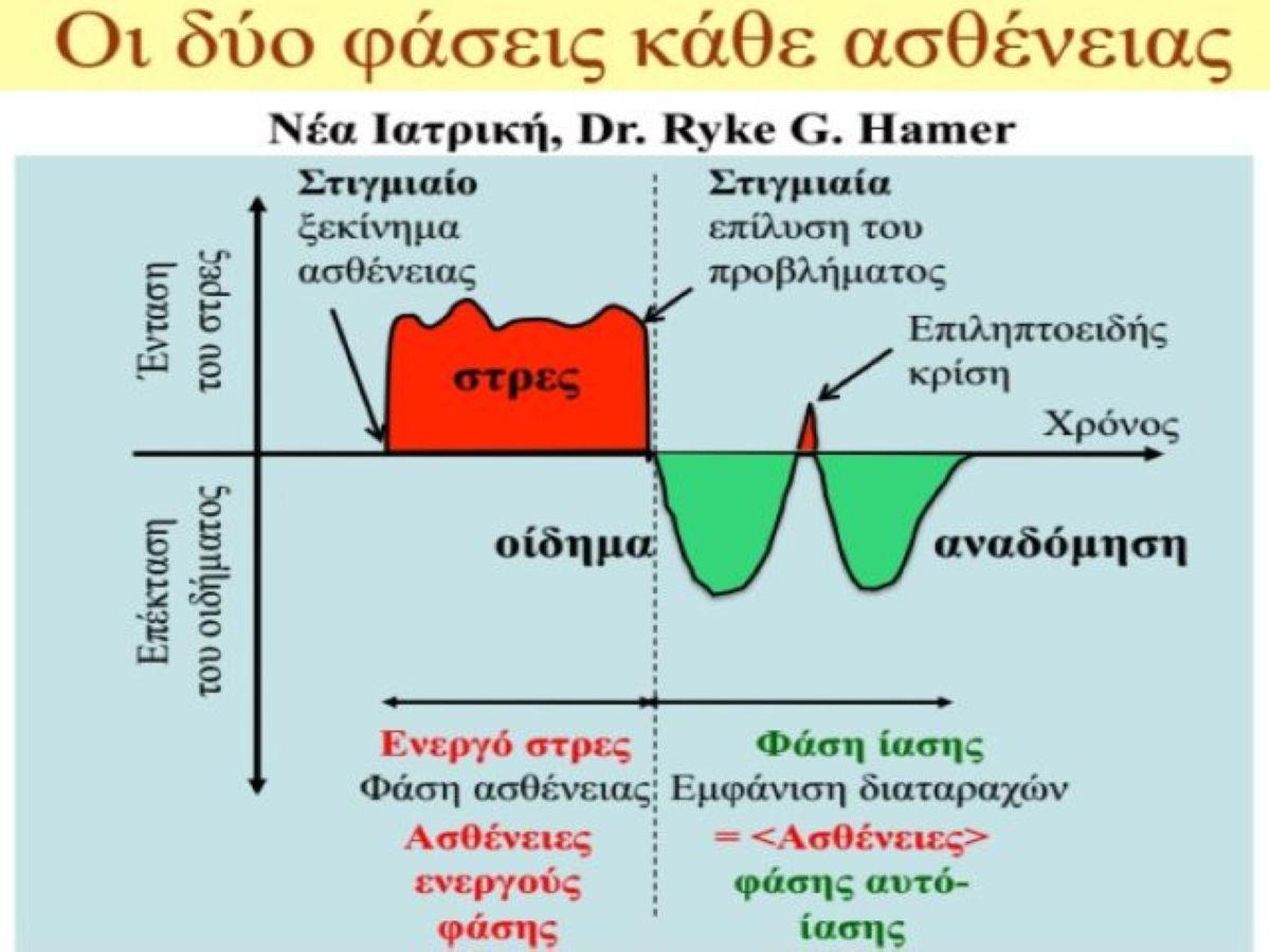 terrapapers.com_nea iatriki (1)