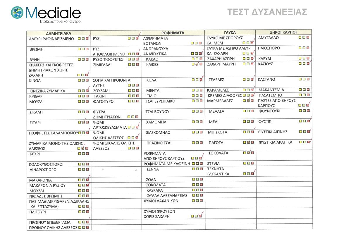 terrapapers.com- TEST RESULTS DYSANEXIAS -3-