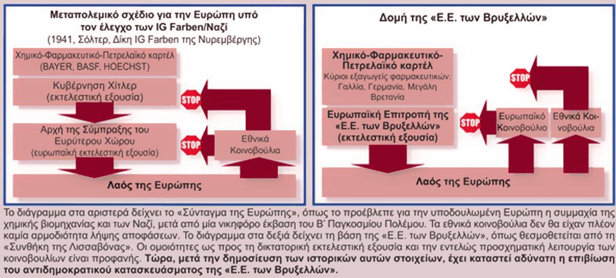 terrapapers.com_nazi_evraioi_ 2 EE