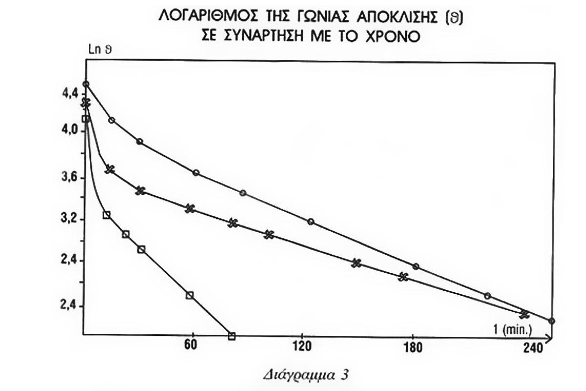 ilektrostatiko-fenomeno-3