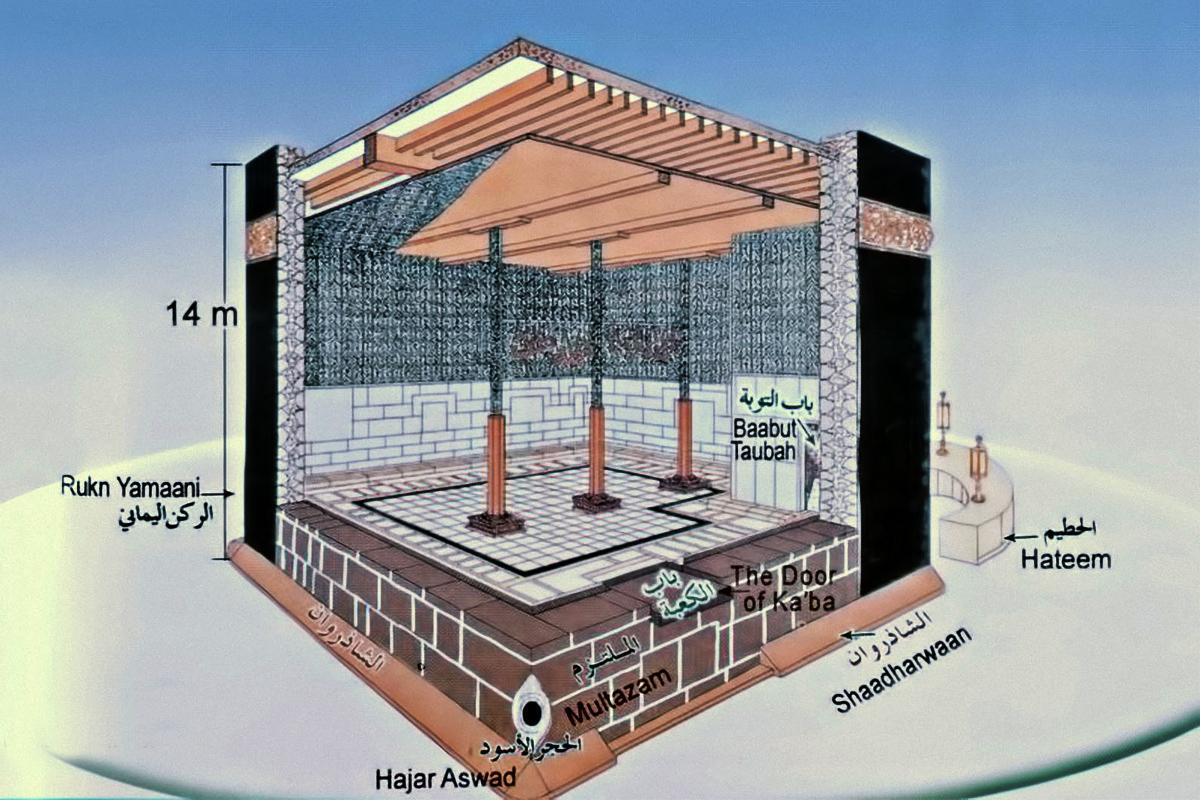 Kaaba-interior-1